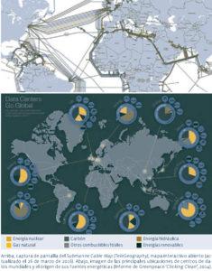 mapamundi en el que se ven los cables submarinos y los principales centros de datos de internet