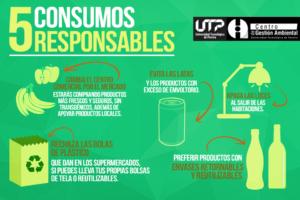 Claves del consumo responsable