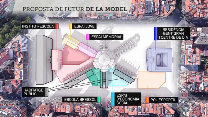 El proyecto de la futura Modelo incluye un espacio para un centro comercial de la Economía social y solidaria.